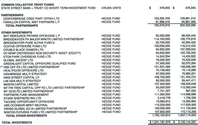 16-Jan 2014: Intel Q4 2013 Earnings- Time to Fix Pension